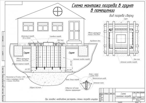 Выкапываем погреб под домом своими руками